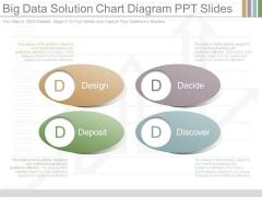 Big Data Solution Chart Diagram Ppt Slides