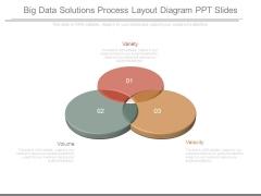 Big Data Solutions Process Layout Diagram Ppt Slides