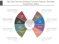Big Data Sources Analysis Concept Diagram Template Powerpoint Slides