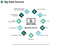 Big Data Sources Media Cloud Ppt PowerPoint Presentation Summary Graphics Download
