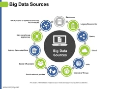 Big Data Sources Ppt PowerPoint Presentation Infographic Template Demonstration