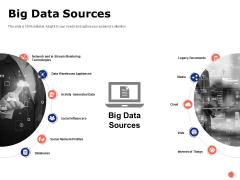 Big Data Sources Ppt PowerPoint Presentation Inspiration Samples