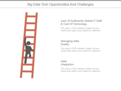 Big Data Tech Opportunities And Challenges Ppt PowerPoint Presentation Templates