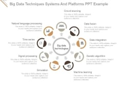 Big Data Techniques Systems And Platforms Ppt PowerPoint Presentation Slide