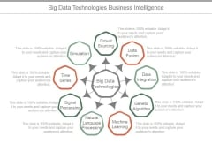 Big Data Technologies Business Intelligence Ppt PowerPoint Presentation Summary