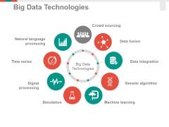 Big Data Technologies Ppt PowerPoint Presentation Slides Clipart