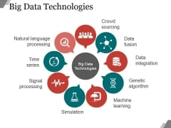 Big Data Technologies Ppt PowerPoint Presentation Themes