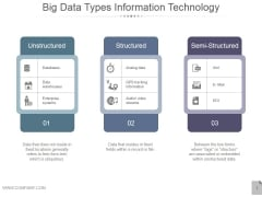 Big Data Types Information Technology Ppt PowerPoint Presentation Show