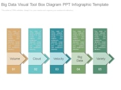 Big Data Visual Tool Box Diagram Ppt Infographic Template