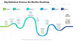 Big Statistical Science Six Months Roadmap Ideas