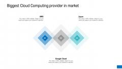 Biggest Cloud Computing Provider In Market Ppt File Vector PDF