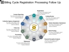 Billing Cycle Registration Processing Follow Up Ppt Powerpoint Presentation Outline Graphics Example