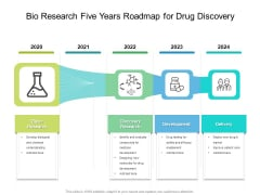 Bio Research Five Years Roadmap For Drug Discovery Demonstration