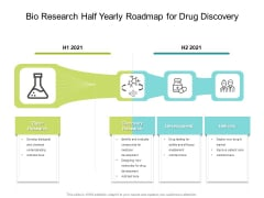 Bio Research Half Yearly Roadmap For Drug Discovery Rules