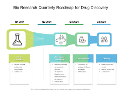 Bio Research Quarterly Roadmap For Drug Discovery Designs