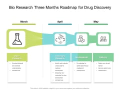 Bio Research Three Months Roadmap For Drug Discovery Template