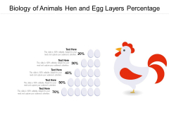 Biology Of Animals Hen And Egg Layers Percentage Ppt PowerPoint Presentation Gallery Graphics Download PDF