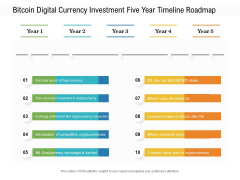 Bitcoin Digital Currency Investment Five Year Timeline Roadmap Guidelines