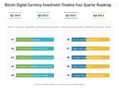 Bitcoin Digital Currency Investment Timeline Four Quarter Roadmap Clipart