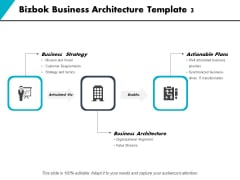 Bizbok Business Architecture Business Strategy Ppt PowerPoint Presentation Gallery Styles