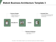 Bizbok Business Architecture Business Strategy Ppt PowerPoint Presentation Slides Download
