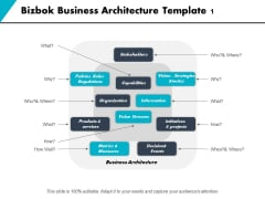 Bizbok Business Architecture Capabilities Organization Ppt PowerPoint Presentation Show Slide