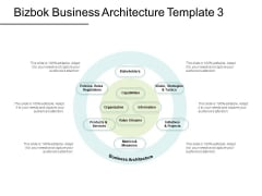 Bizbok Business Architecture Capabilities Ppt PowerPoint Presentation Gallery Example File