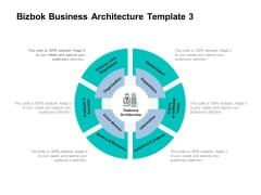 Bizbok Business Architecture Capabilities Ppt PowerPoint Presentation Infographic Template Picture