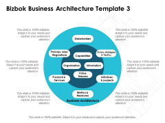 Bizbok Business Architecture Capabilities Ppt PowerPoint Presentation Styles Microsoft