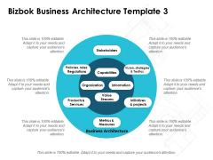 Bizbok Business Architecture Capabilities Ppt PowerPoint Presentation Styles Microsoft