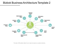 Bizbok Business Architecture Initiative Ppt PowerPoint Presentation Model Graphics