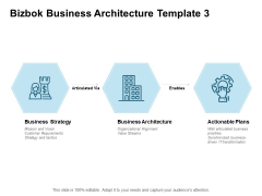 Bizbok Business Architecture Metrics And Measures Ppt PowerPoint Presentation File Design Templates