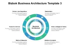 Bizbok Business Architecture Organization Ppt PowerPoint Presentation Infographics Format Ideas