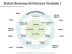 Bizbok Business Architecture Organization Ppt PowerPoint Presentation Infographics Sample