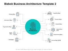 Bizbok Business Architecture Organization Ppt PowerPoint Presentation Pictures Show