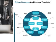 Bizbok Business Architecture Organization Ppt PowerPoint Presentation Show Microsoft