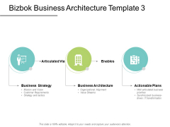 Bizbok Business Architecture Strategy Ppt PowerPoint Presentation Inspiration Graphic Images