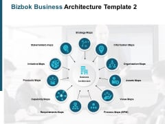 Bizbok Business Architecture Strategy Ppt PowerPoint Presentation Model Templates