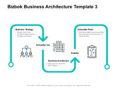 Bizbok Business Architecture Strategy Ppt PowerPoint Presentation Pictures Background Images