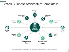 Bizbok Business Architecture Template 2 Ppt PowerPoint Presentation Summary Format Ideas