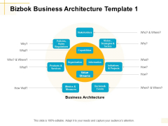 Bizbok Business Architecture Template Capabilities Ppt PowerPoint Presentation Inspiration Maker