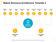 Bizbok Business Architecture Template Stakeholders Ppt PowerPoint Presentation File Show