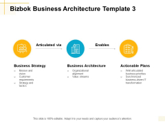 Bizbok Business Architecture Template Strategy Ppt PowerPoint Presentation Portfolio Design Templates
