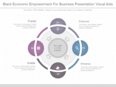 Black Economic Empowerment For Business Presentation Visual Aids