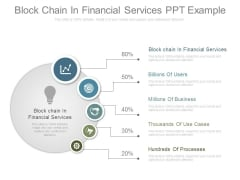 Block Chain In Financial Services Ppt Example