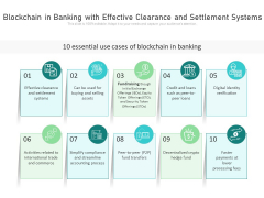 Blockchain In Banking With Effective Clearance And Settlement Systems Ppt PowerPoint Presentation File Display PDF