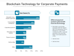 Blockchain Technology For Corporate Payments Ppt PowerPoint Presentation File Icon PDF