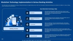 Blockchain Technology Implementation In Various Banking Activities Pictures PDF