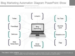 Blog Marketing Automation Diagram Powerpoint Show