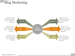 Blog Marketing Ppt PowerPoint Presentation Themes